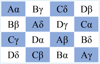 Image of Latin square - each row and column had unique values