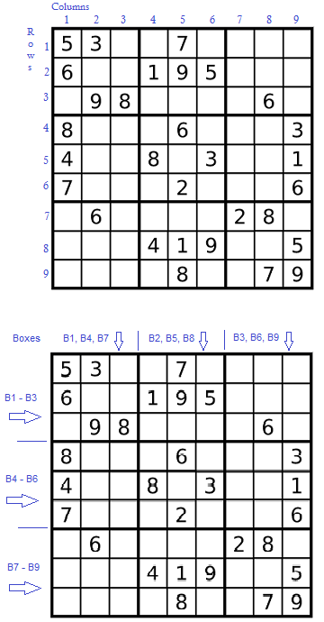 Sudoku Primer & Complete Reference