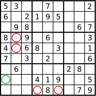 Sudoku puzzle partially filled showing cells that contail ghost numbers in red circles