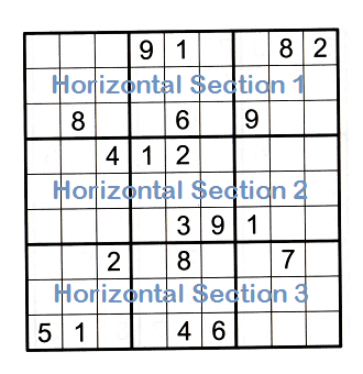 Sudoku grid partially filled showing how horizontal sections are numbered