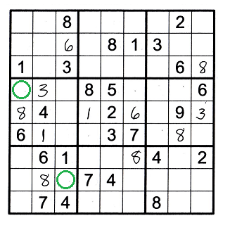 sudoku grid with identical twins in r4c1 and r8c3 marked by green circles