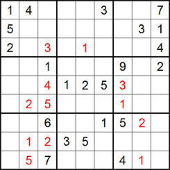 Sudoku grid like the one in the previous figure with more numbers filled in, in red
