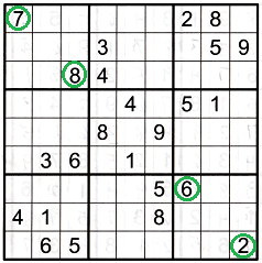 Sudoku grid with numbers showing the opposite pattern in boxes 1 and 9