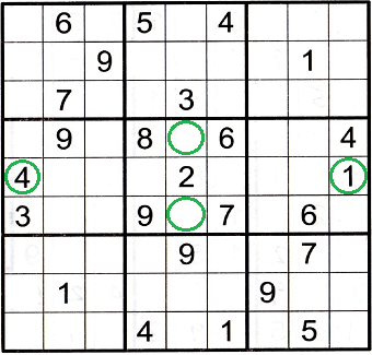 Sudoku puzzle with twins circled, as well as the cells the twins go in